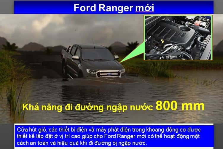 Xe Ford Ranger Wildtrack 2.0L 4x4 AT 2 cầu 31