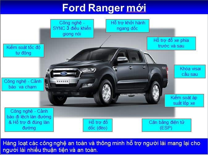 Xe Ford Ranger Wildtrack 2.0L 4x4 AT 2 cầu 35