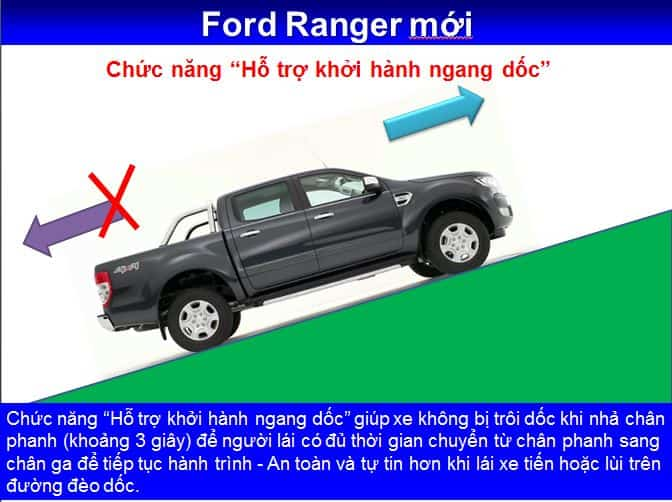 Xe Ford Ranger Wildtrack 2.0L 4x4 AT 2 cầu 32