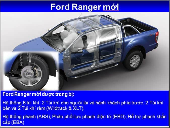 Xe Ford Ranger Wildtrack 2.0L 4x4 AT 2 cầu 34