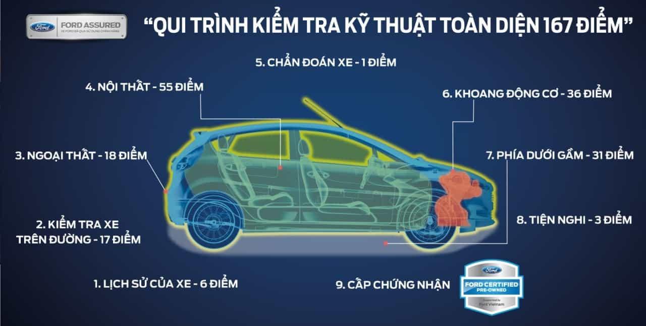Dịch vụ sửa chữa bảo dưỡng xe ford đúng quy trình 6