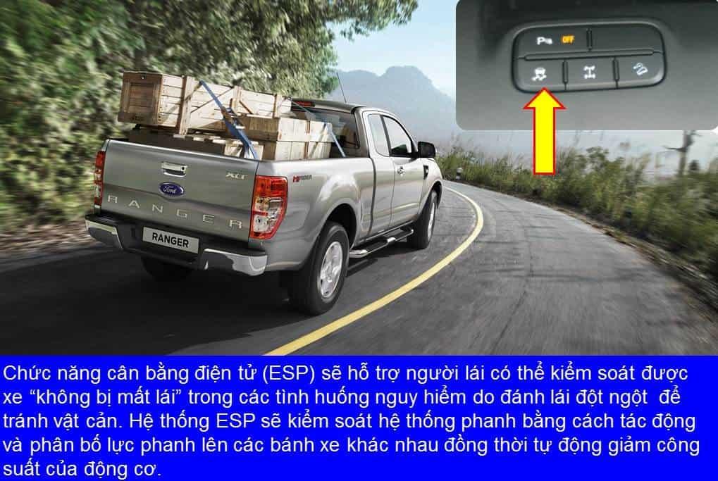 Chế độ cân bằng điện tử ESP trên Ranger mới