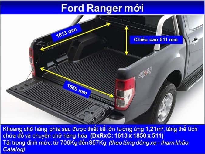 Kích thước thùng hàng Ford Ranger XLS 2.2l Mt