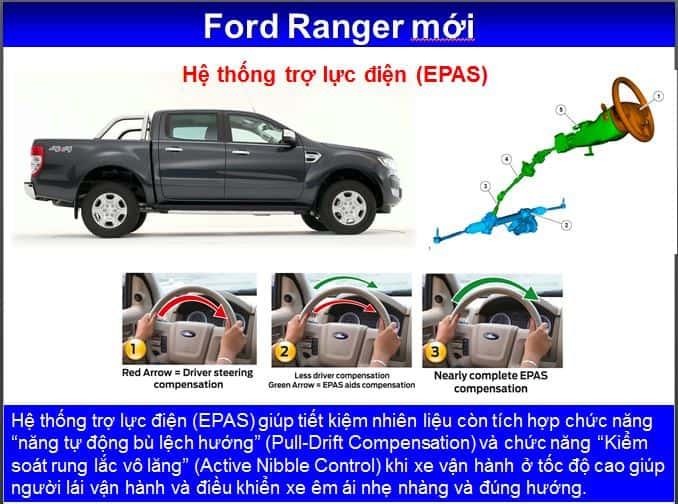 Ford Ranger 2018 mới bán tải tại Việt Nam giá hấp dẫn tại City Ford 18