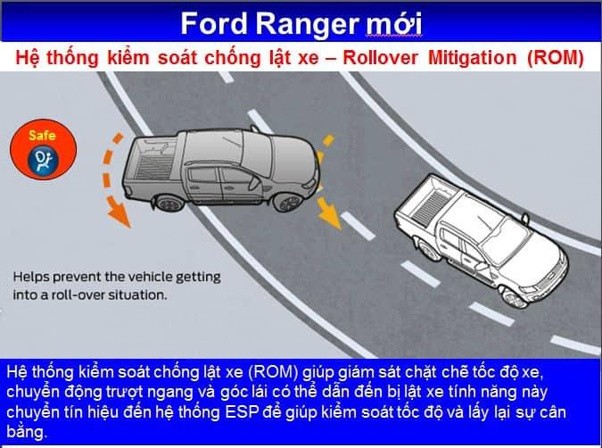Ford Ranger 2018 mới bán tải tại Việt Nam giá hấp dẫn tại City Ford 19