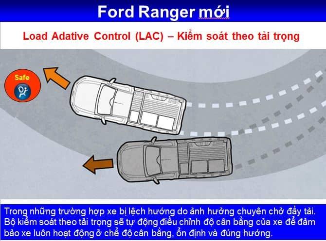 Ford Ranger 2018 mới bán tải tại Việt Nam giá hấp dẫn tại City Ford 20
