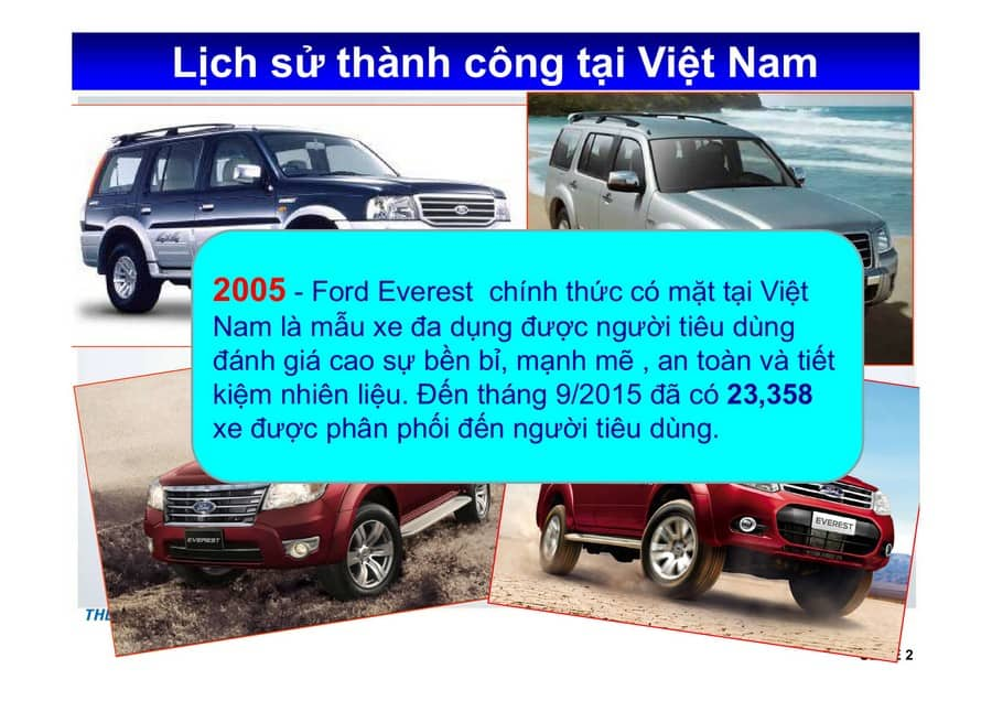 Xe Ford Everest 2019 mới 67