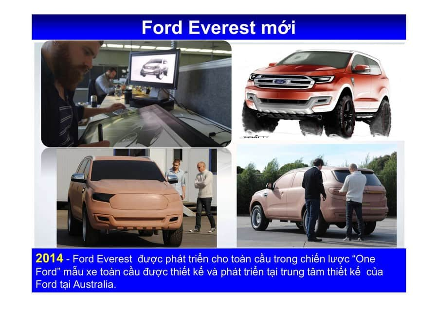 Xe Ford Everest 2019 mới 68