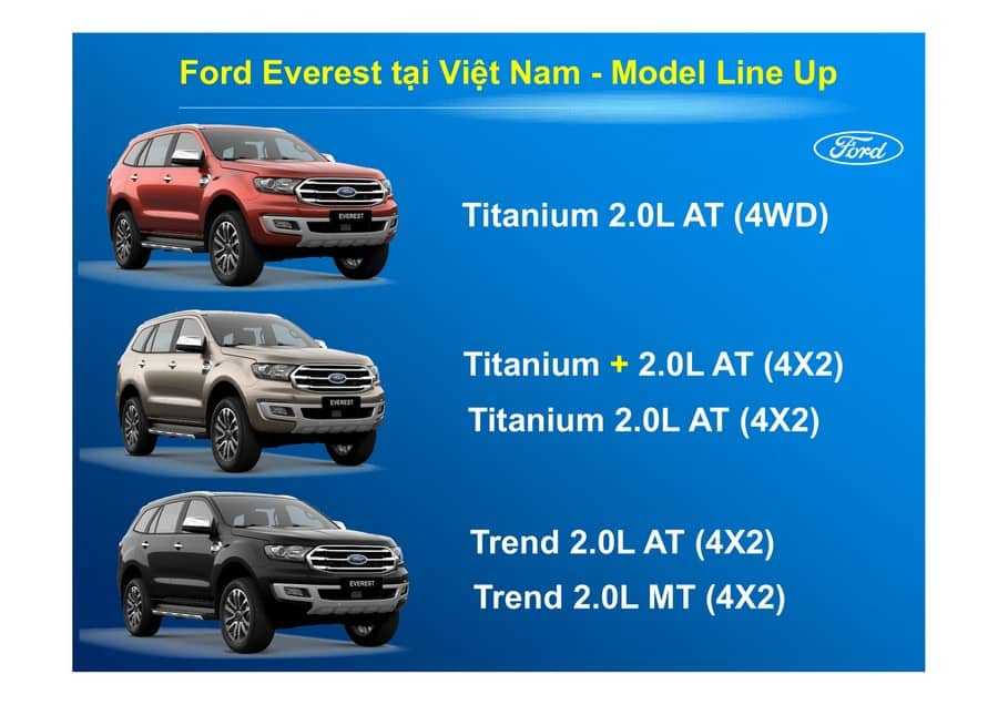 Xe Ford Everest 2019 mới 71