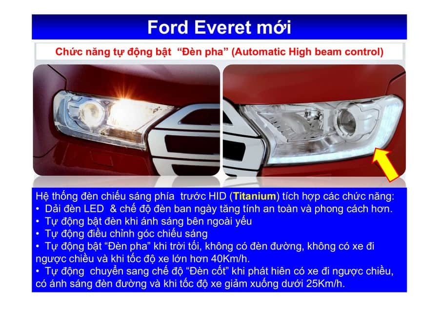 Xe Ford Everest 2019 mới 73