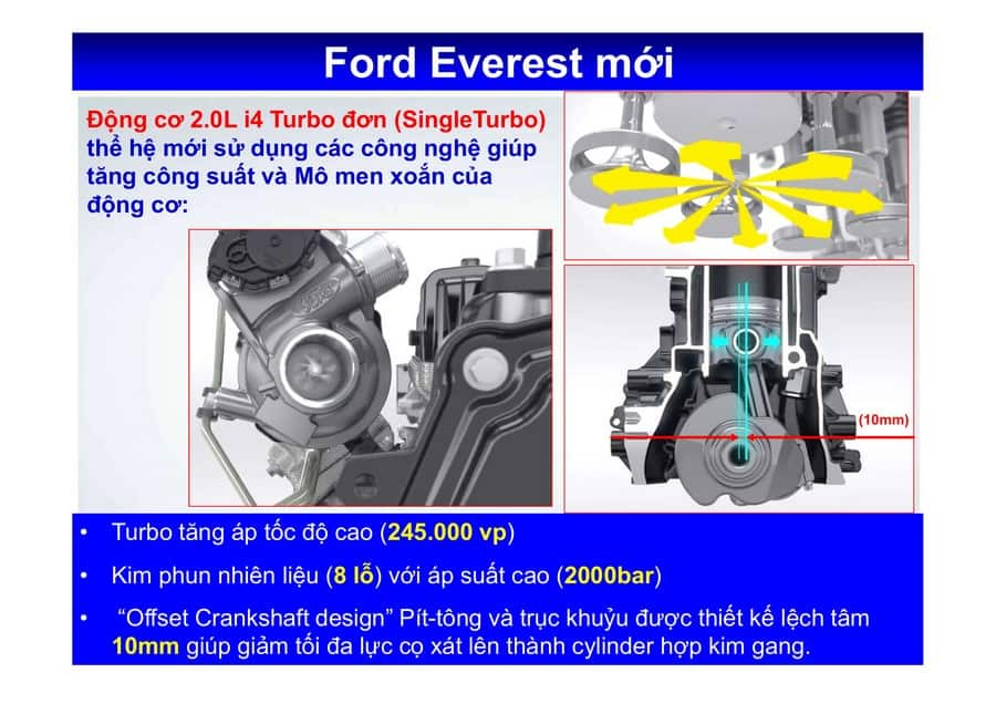 Xe Ford Everest 2019 mới 78