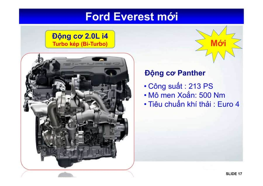 Xe Ford Everest 2019 mới 79