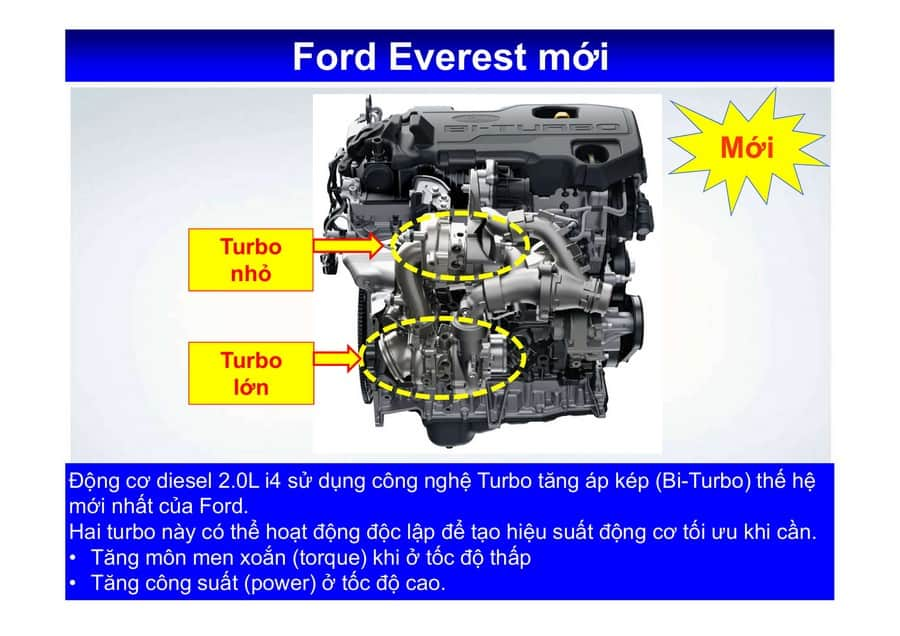 Xe Ford Everest 2019 mới 81