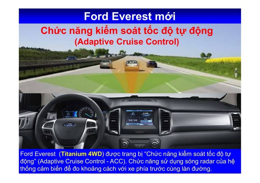 Xe Ford Everest 2019 mới 101