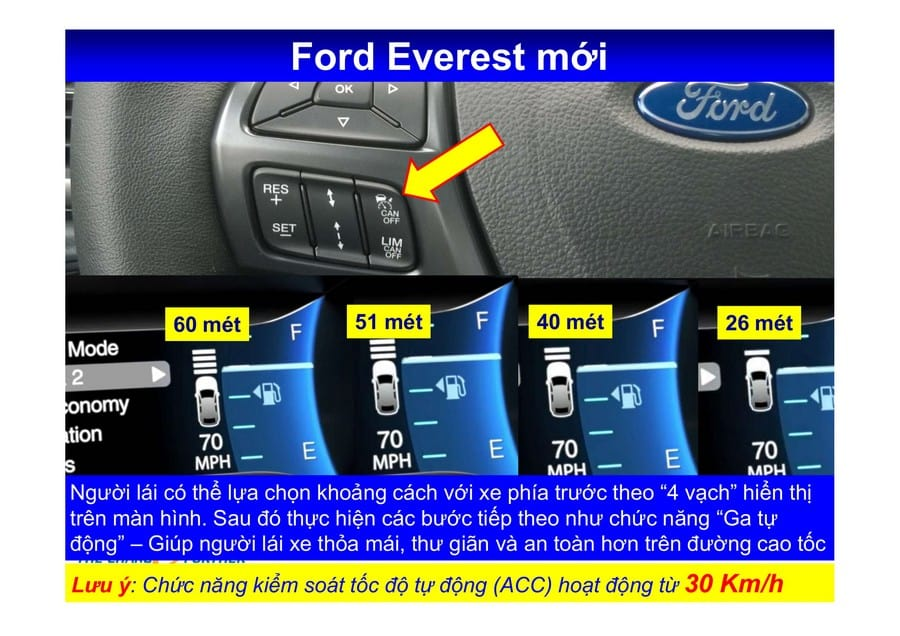 Xe Ford Everest 2019 mới 102