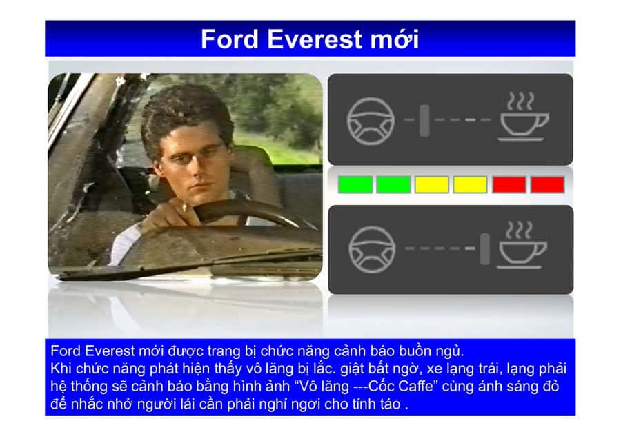 Xe Ford Everest 2019 mới 104