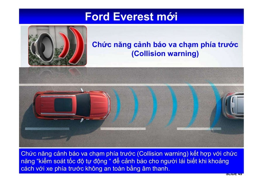 Xe Ford Everest 2019 mới 103