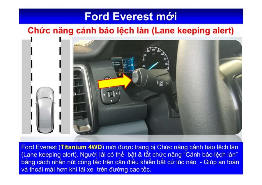 Xe Ford Everest 2019 mới 107