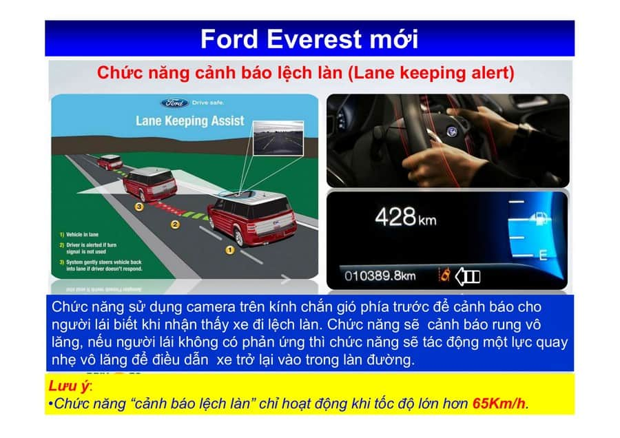 Xe Ford Everest 2019 mới 108