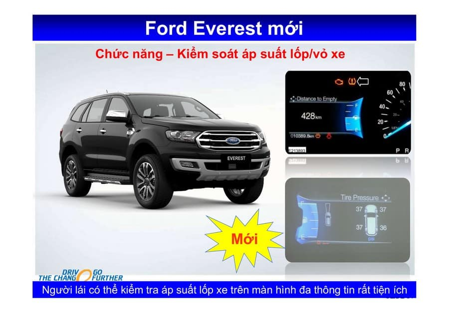 Xe Ford Everest 2019 mới 110
