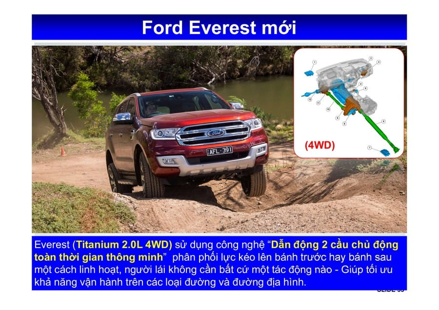 Xe Ford Everest 2019 mới 111