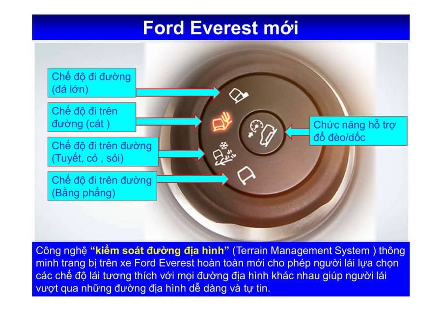 Xe Ford Everest 2019 mới 112