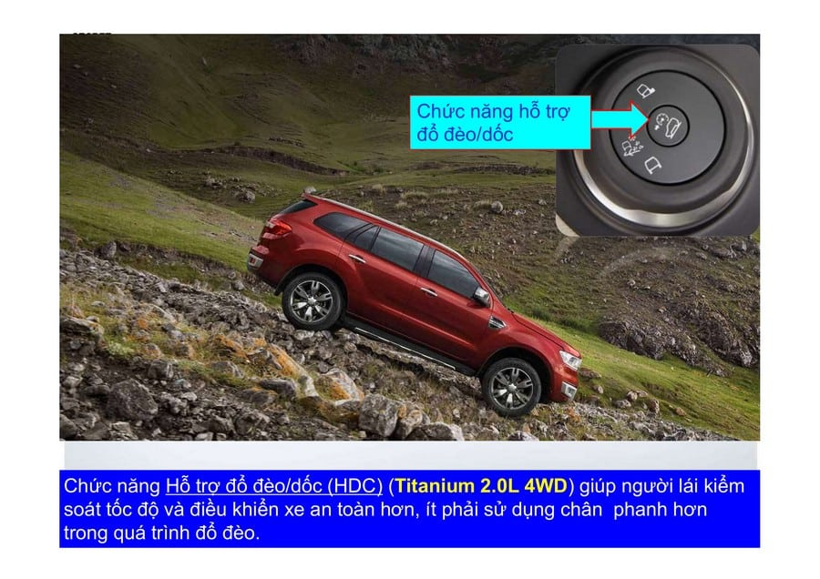 Xe Ford Everest 2019 mới 113