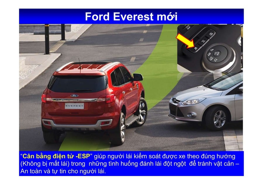 Xe Ford Everest 2019 mới 115