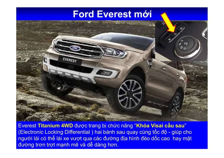 Xe Ford Everest 2019 mới 116