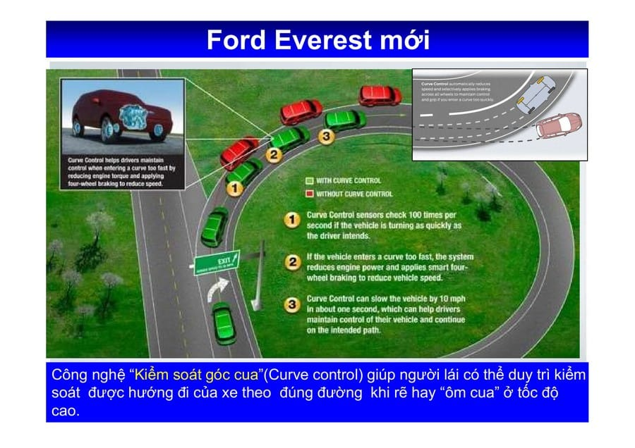 Xe Ford Everest 2019 mới 118