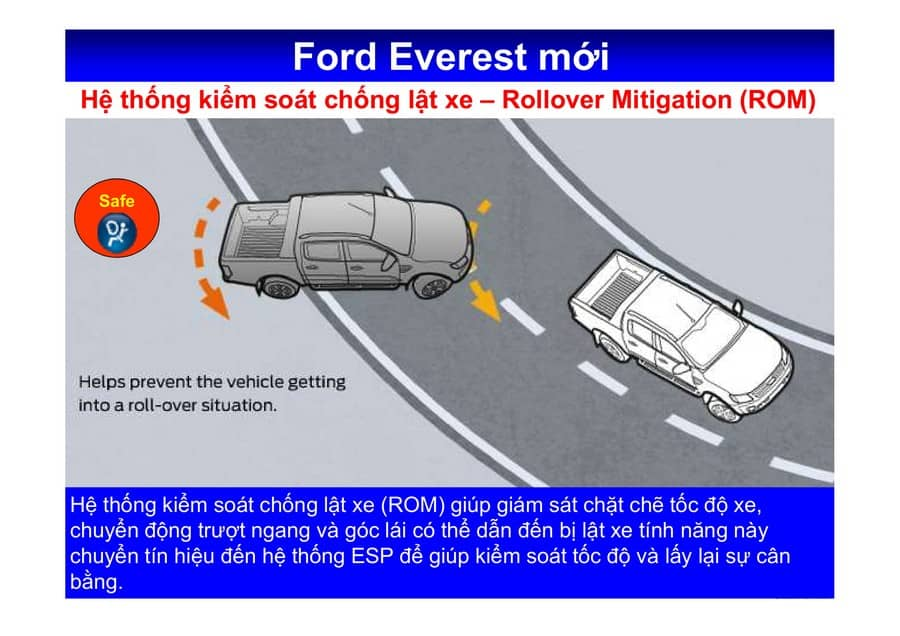 Xe Ford Everest 2019 mới 119