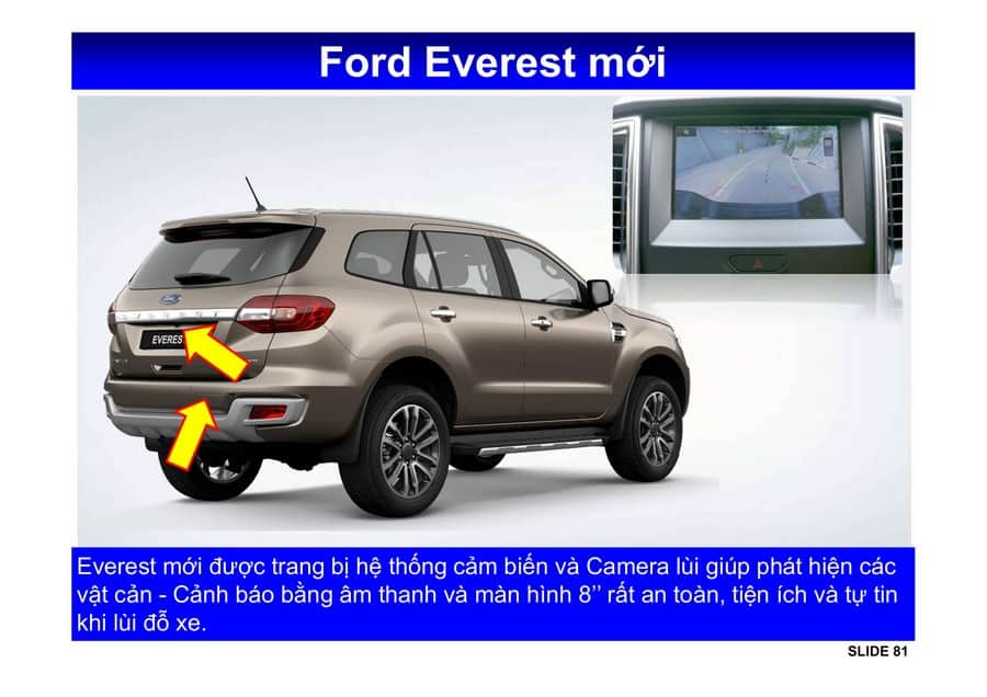 Xe Ford Everest 2019 mới 125