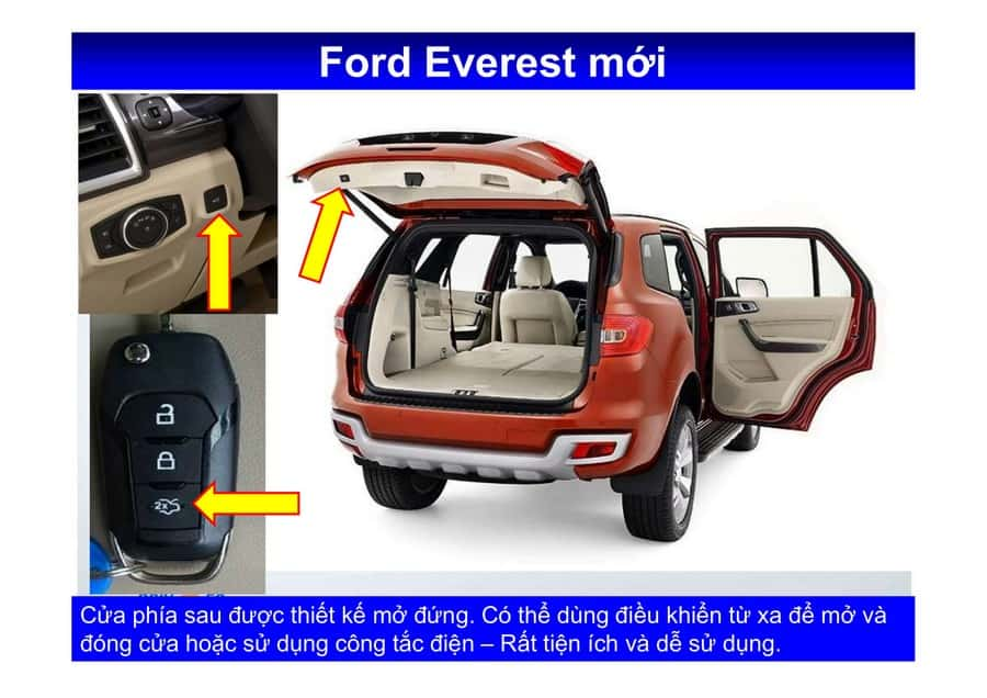 Xe Ford Everest 2019 mới 126