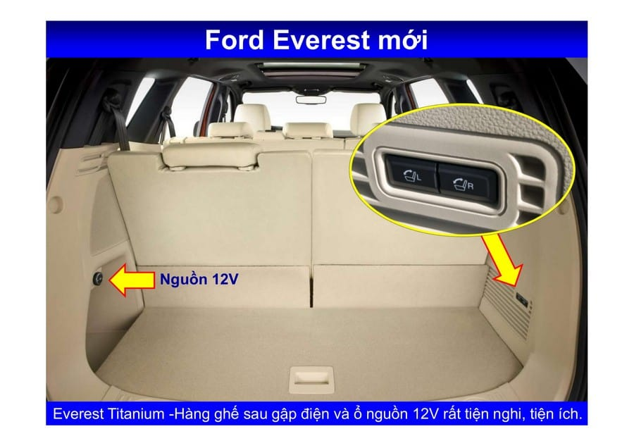 Xe Ford Everest 2019 mới 130