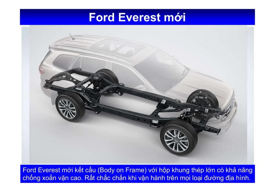 Xe Ford Everest 2019 mới 133