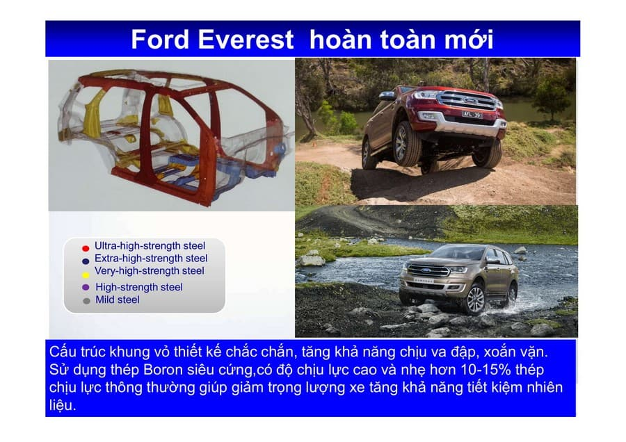 Xe Ford Everest 2019 mới 134