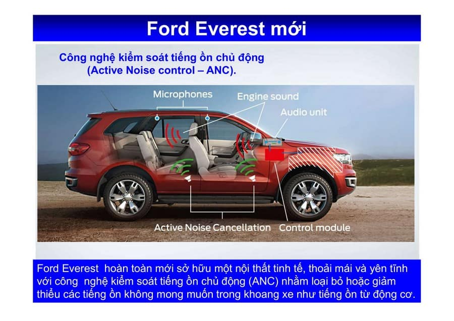 Xe Ford Everest 2019 mới 143