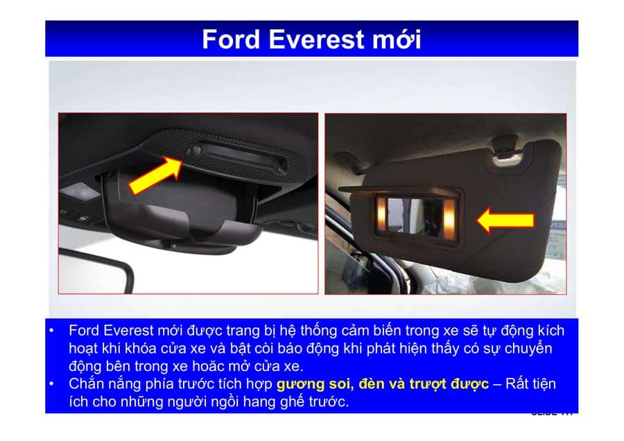 Xe Ford Everest 2019 mới 144