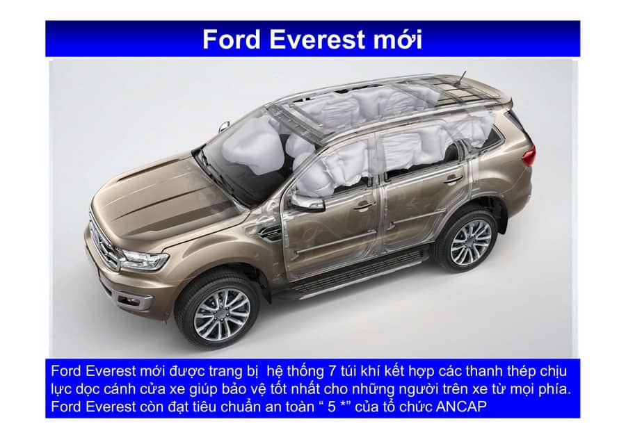 Xe Ford Everest 2019 mới 145