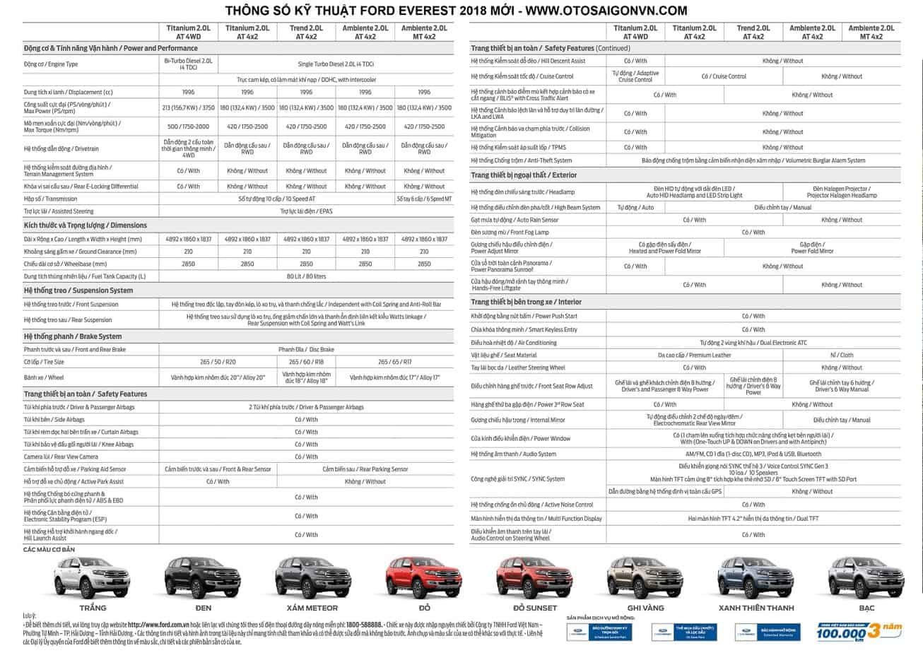 Xe Ford Everest 2019 mới 165