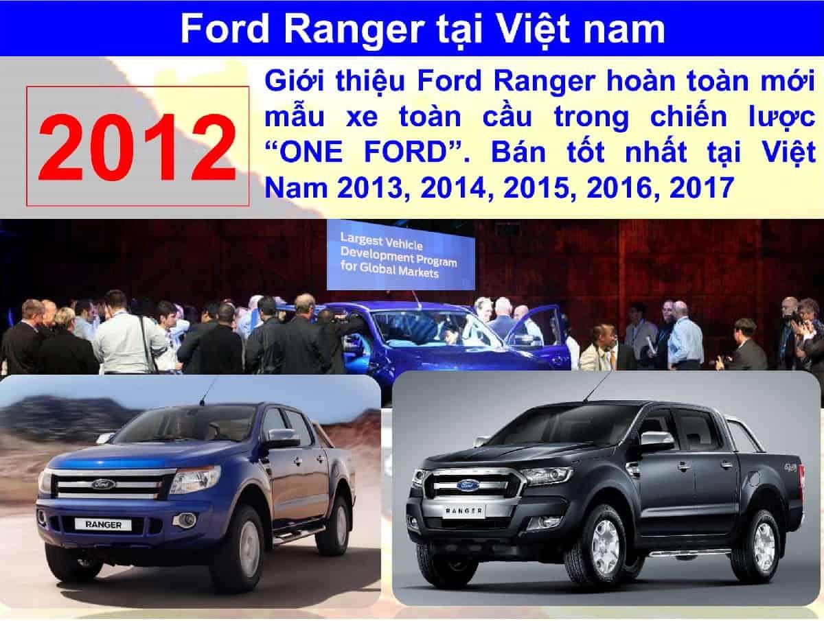 xe ford ranger 2019 03