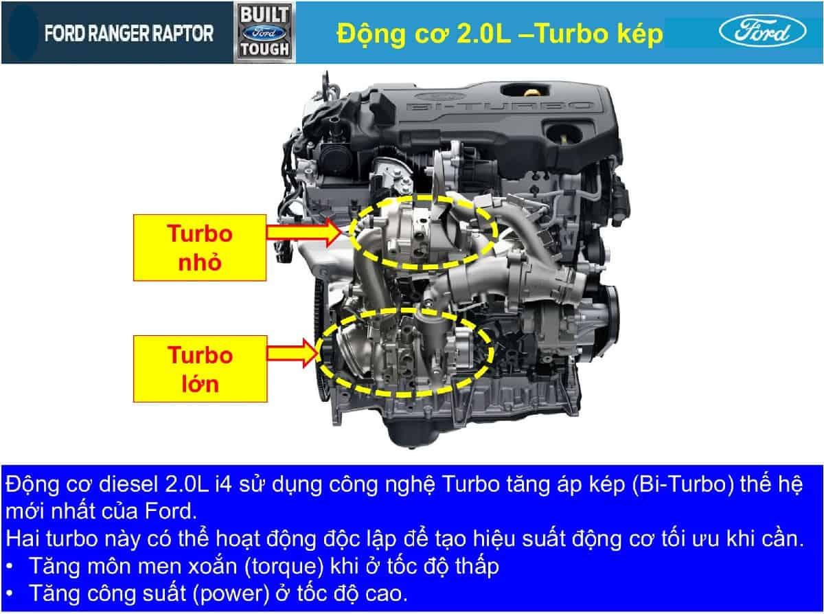 xe ford ranger 2019 127