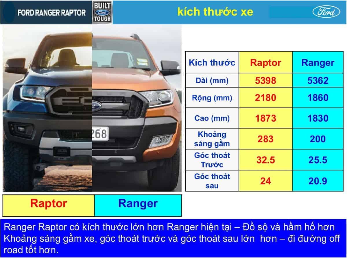 xe ford ranger raptor 2019 115