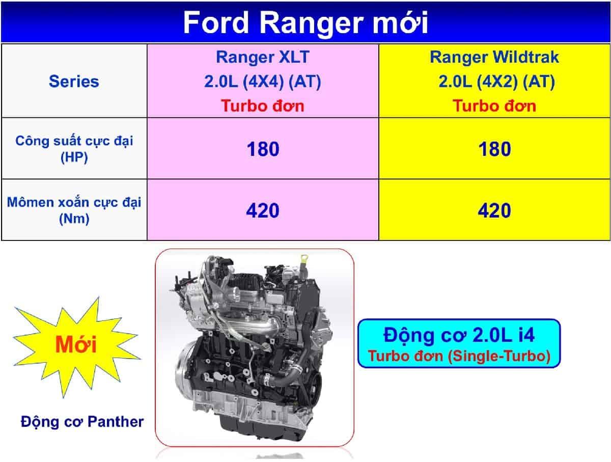 xe ford ranger 2019 26