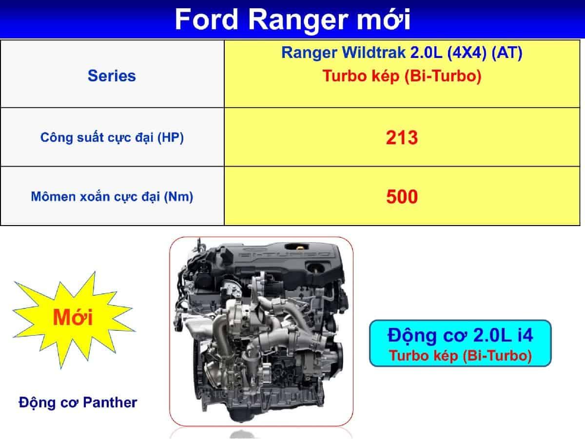 xe ford ranger 2019 30