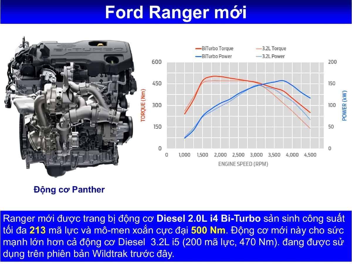 xe ford ranger 2019 31