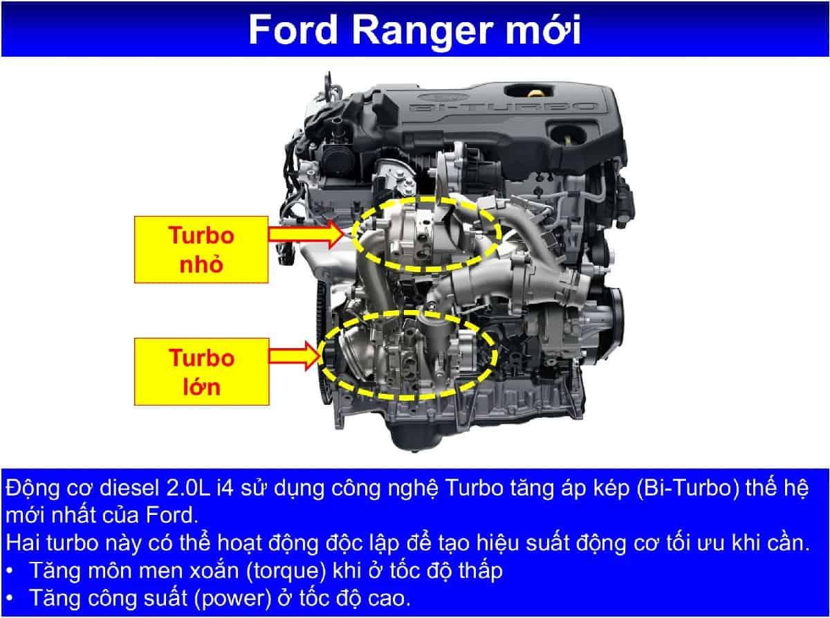 xe ford ranger 2019 32