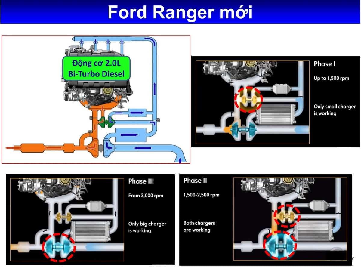 xe ford ranger 2019 34