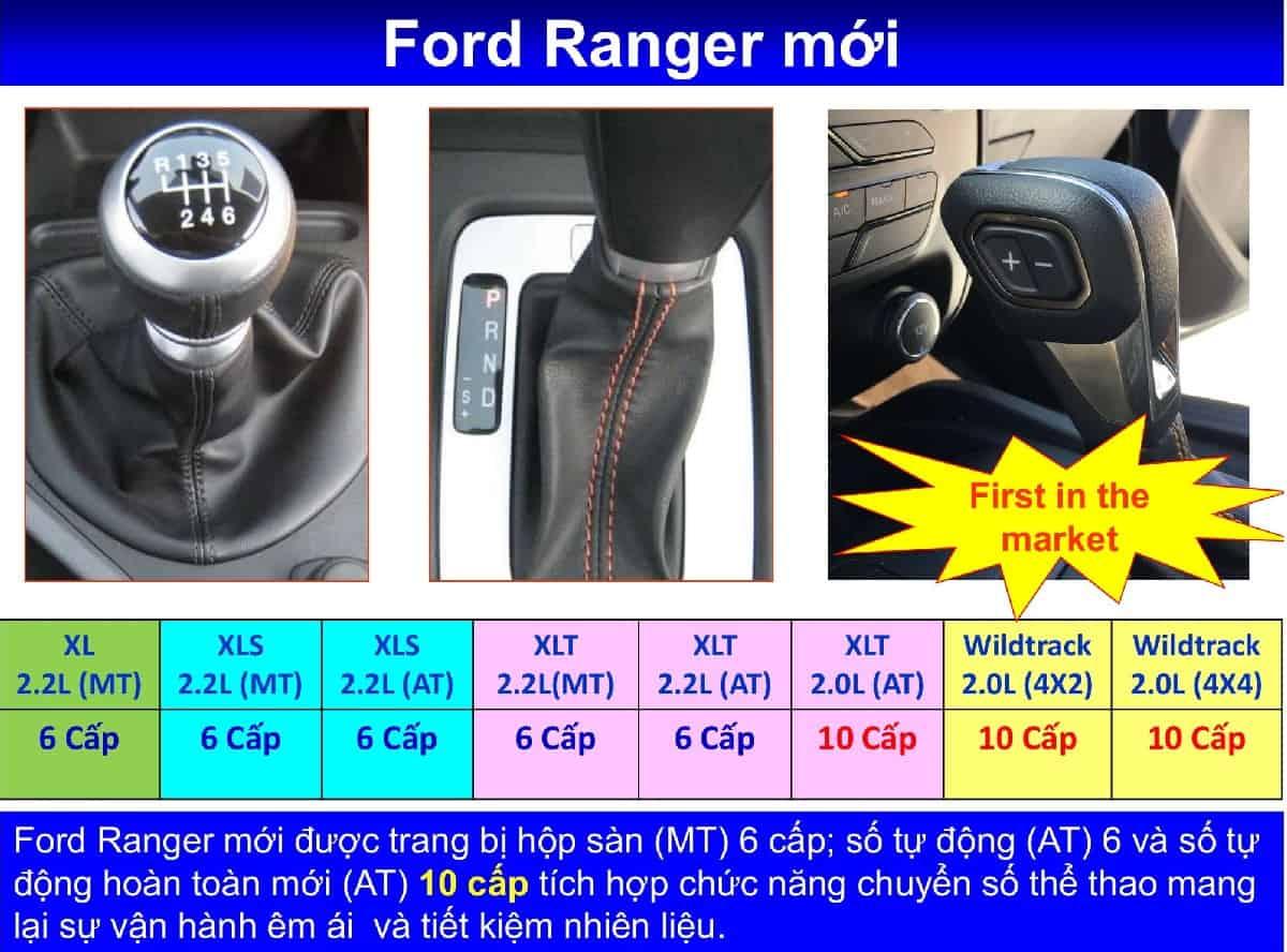 xe ford ranger 2019 36