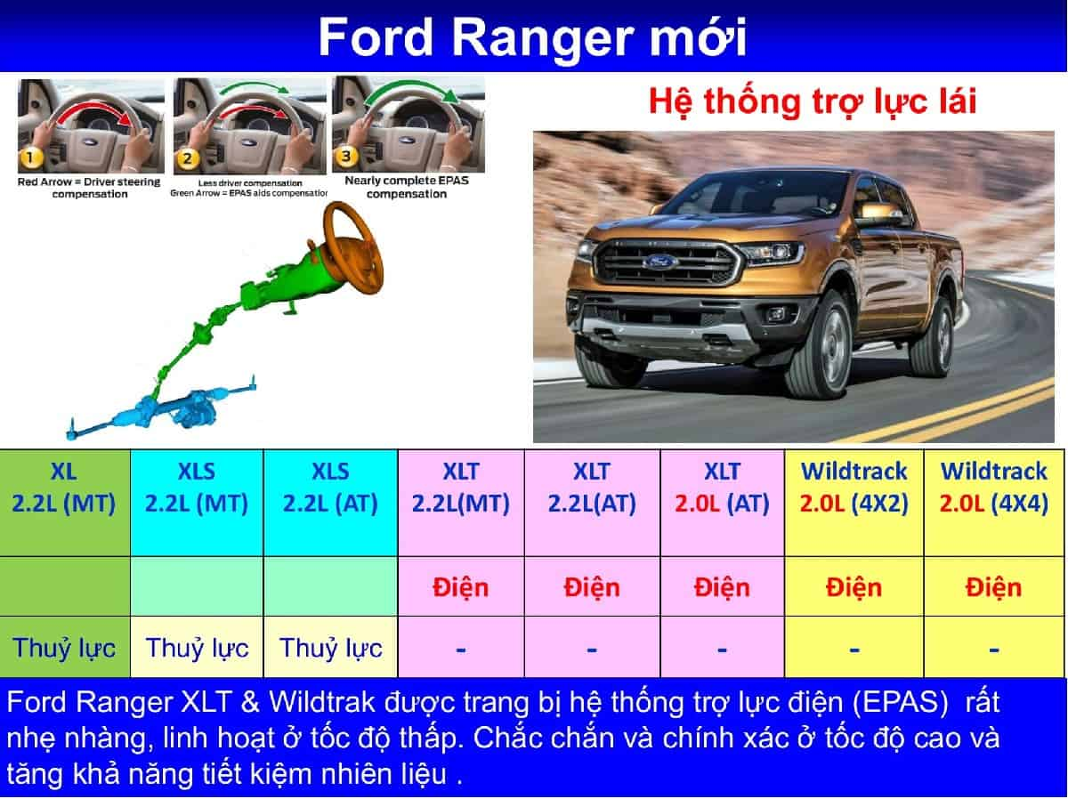 xe ford ranger 2019 37